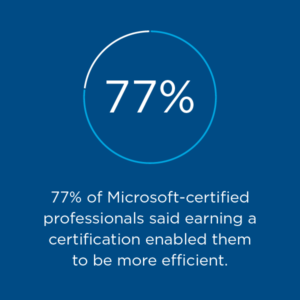 Microsoft Certifications Excel in Four Key Areas
